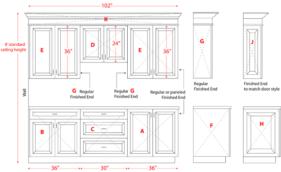 custom kitchen drawing - How To Calculate Linear Feet For Kitchen Cabinets